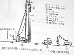 施工機械例